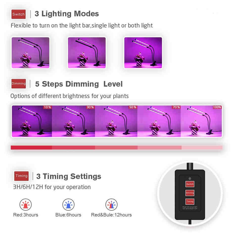 3 lighting methods, 5 steps dimming level, 3 timing settings