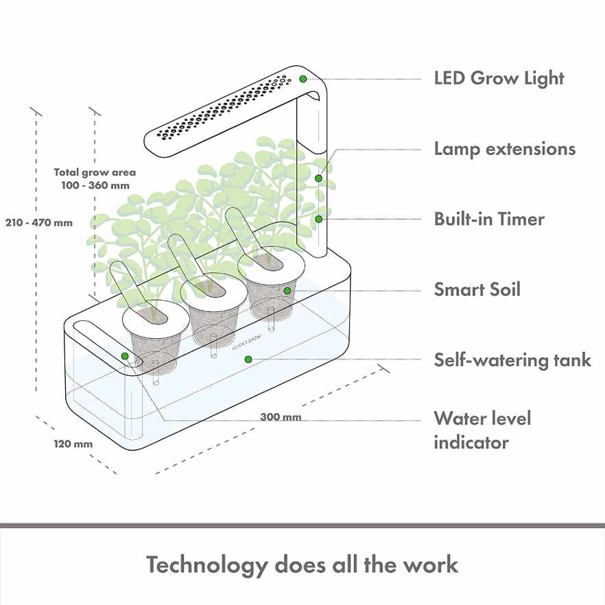 Click and Grow Technology and Specifications